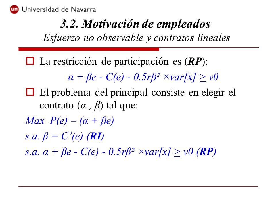 α + βe - C(e) - 0.5rβ² ×var[x] > v0